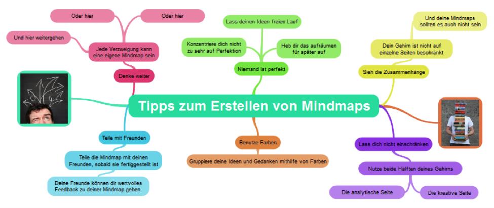 examtime_mindmaps